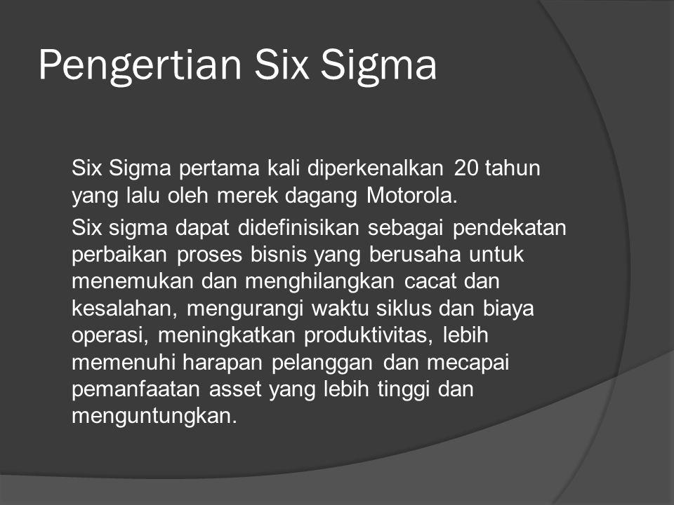 Pengertian Six Sigma Six Sigma pertama kali diperkenalkan 20 tahun yang lalu oleh merek dagang Motorola. Six sigma dapat didefinisikan sebagai pendeka
