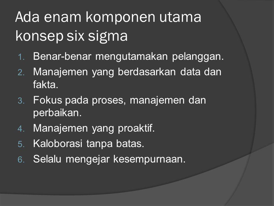 Ada enam komponen utama konsep six sigma 1. Benar-benar mengutamakan pelanggan. 2. Manajemen yang berdasarkan data dan fakta. 3. Fokus pada proses, ma