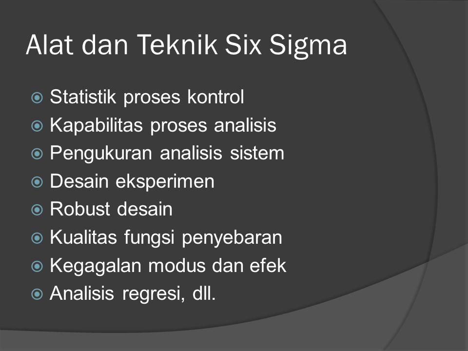Alat dan Teknik Six Sigma  Statistik proses kontrol  Kapabilitas proses analisis  Pengukuran analisis sistem  Desain eksperimen  Robust desain  Kualitas fungsi penyebaran  Kegagalan modus dan efek  Analisis regresi, dll.