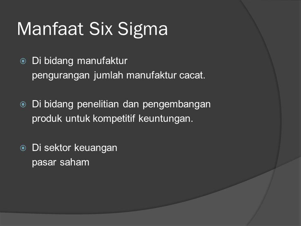 Manfaat Six Sigma  Di bidang manufaktur pengurangan jumlah manufaktur cacat.  Di bidang penelitian dan pengembangan produk untuk kompetitif keuntung
