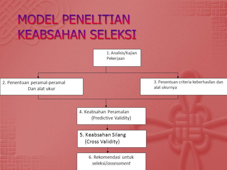 1. Analisis/Kajian Pekerjaan 2. Penentuan peramal-peramal Dan alat ukur 3. Penentuan criteria keberhasilan dan alat ukurnya 4. Keabsahan Peramalan (Pr