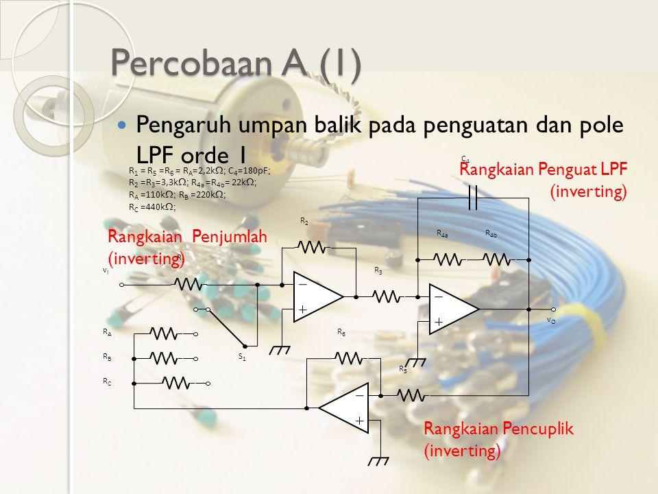 Percobaan A (1) Pengaruh umpan balik pada penguatan dan pole LPF orde 1 vIvI R 1 = R 5 =R 6 = R A =2,2k  C 4 =180pF  R 2 =R 3 =3,3k  R 4a =R 4b