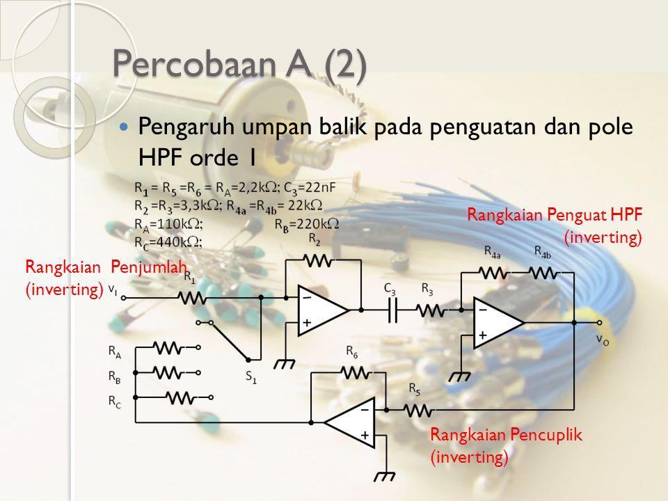 Percobaan A (2) Pengaruh umpan balik pada penguatan dan pole HPF orde 1 Rangkaian Pencuplik (inverting) Rangkaian Penjumlah (inverting) Rangkaian Peng