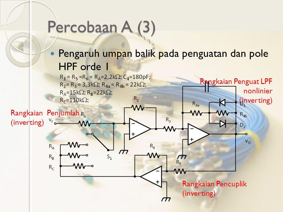 Percobaan A (3) Pengaruh umpan balik pada penguatan dan pole HPF orde 1 Rangkaian Pencuplik (inverting) Rangkaian Penjumlah (inverting) Rangkaian Peng