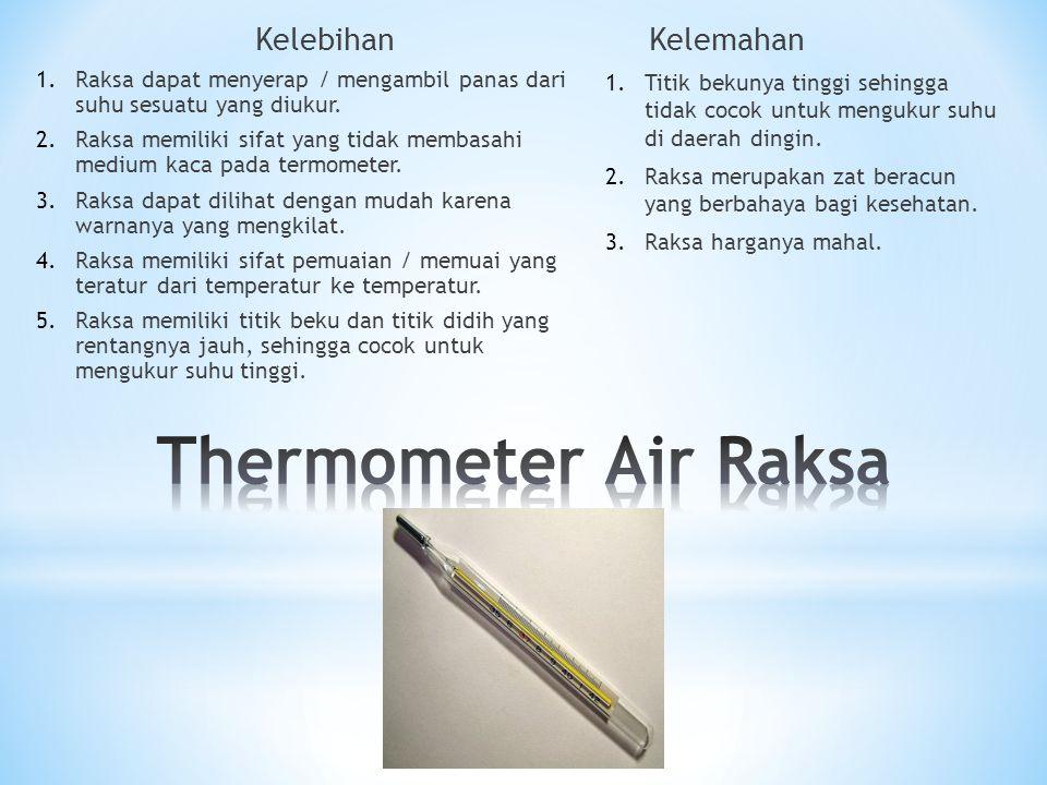 Kelebihan 1.Raksa dapat menyerap / mengambil panas dari suhu sesuatu yang diukur. 2.Raksa memiliki sifat yang tidak membasahi medium kaca pada termome
