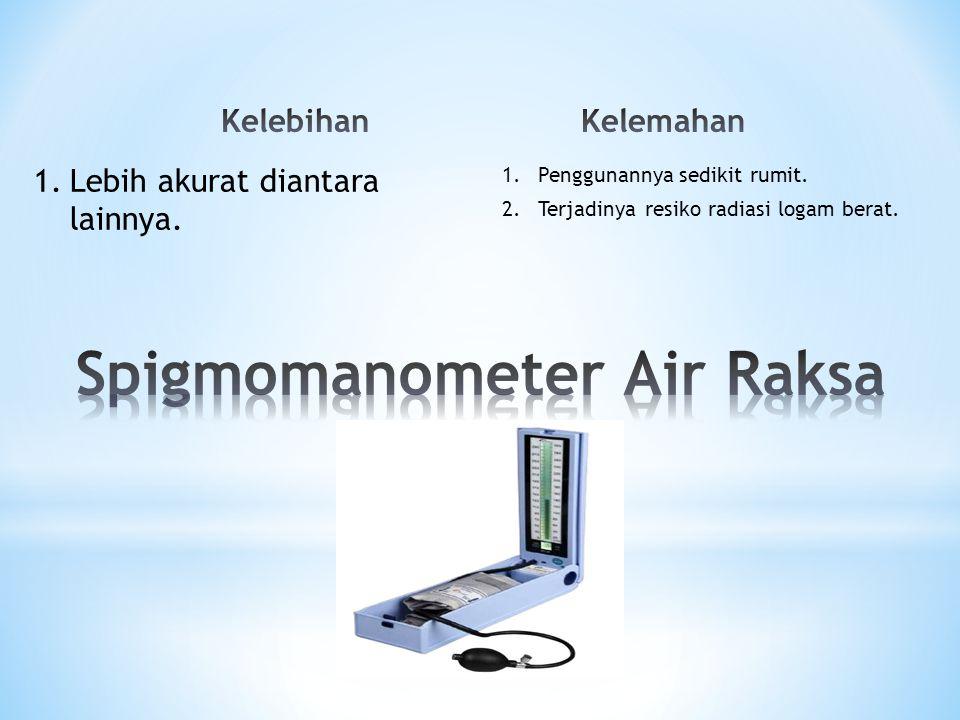 Cara Penggunaannya : 1.Buka Spigmomanometer tersebut.