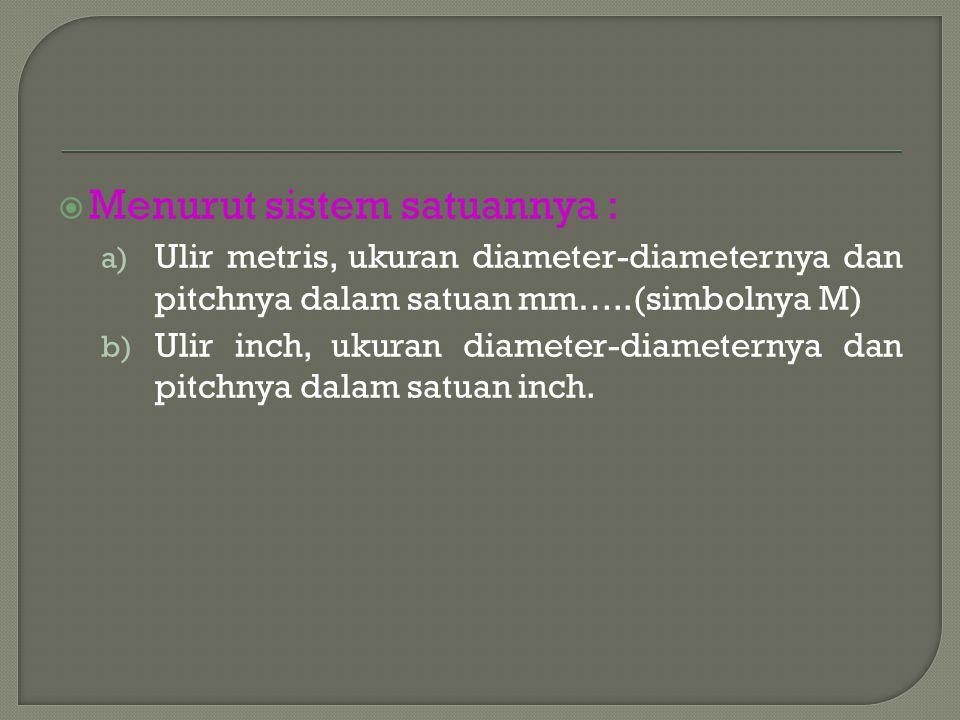  Menurut sistem satuannya : a) Ulir metris, ukuran diameter-diameternya dan pitchnya dalam satuan mm…..(simbolnya M) b) Ulir inch, ukuran diameter-diameternya dan pitchnya dalam satuan inch.
