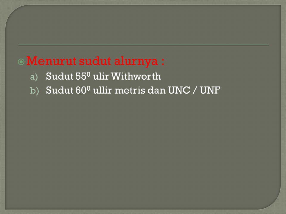  Menurut sudut alurnya : a) Sudut 55 0 ulir Withworth b) Sudut 60 0 ullir metris dan UNC / UNF