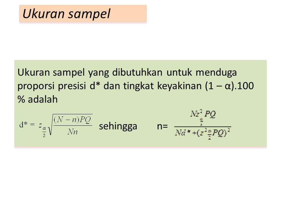 Ukuran sampel yang dibutuhkan untuk menduga proporsi presisi d* dan tingkat keyakinan (1 – α).100 % adalah sehingga n= Ukuran sampel