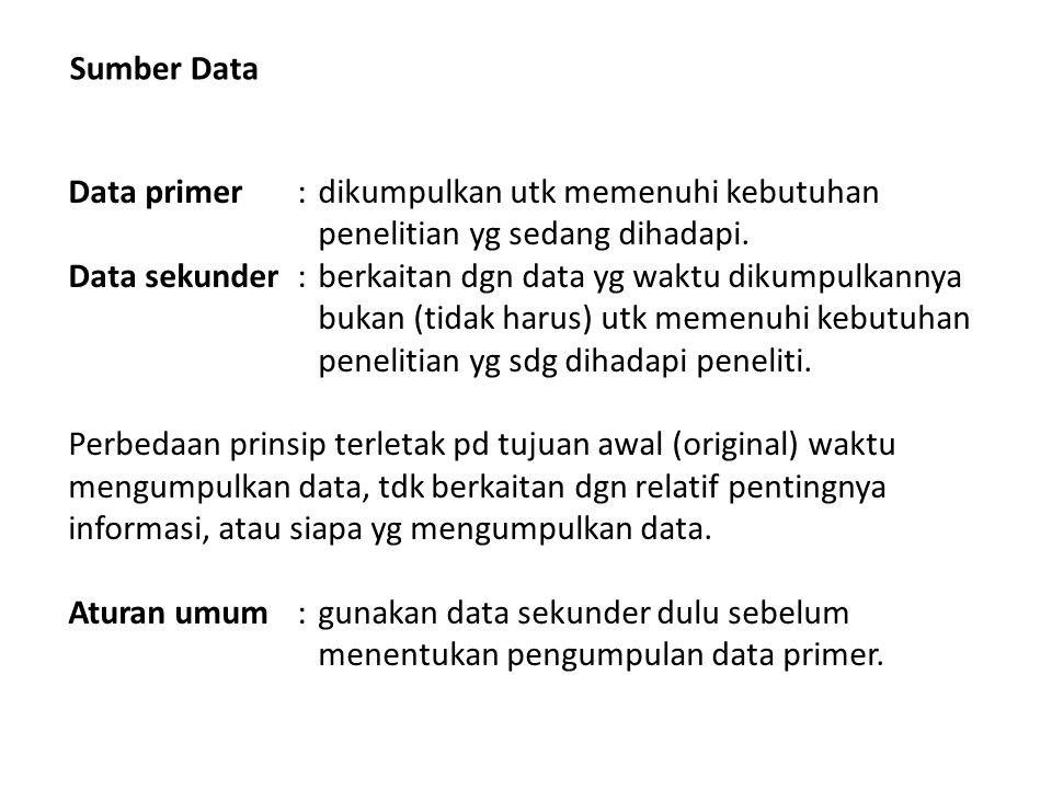 Rancangan Penelitian (data primer) 1.Rancangan Survei 2.