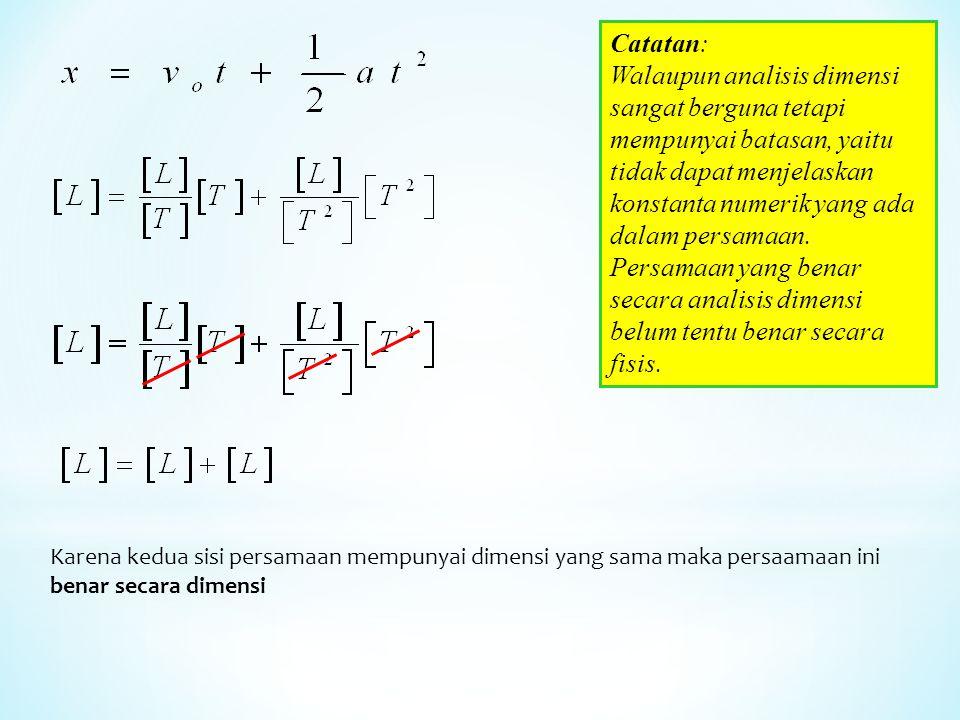 Analisis Dimensi  Besaran-besaran dapat dijumlahkan atau dikurangkan hanya jika besaran-besaran tersebut mempunyai dimensi yang sama.