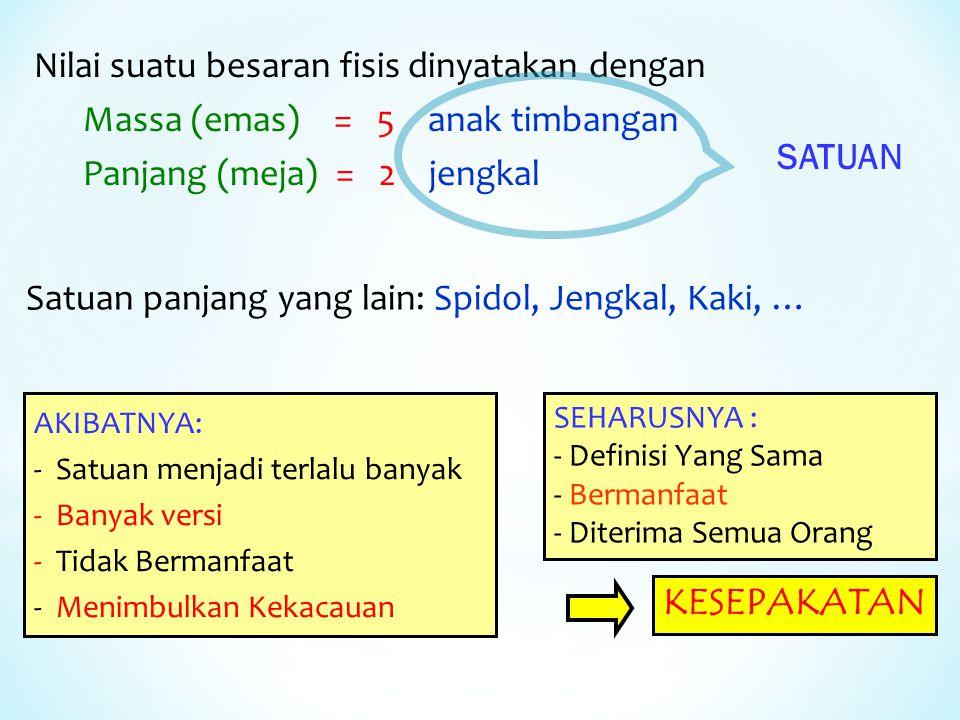 * Satuan adalah sesuatu yang digunakan untuk menyatakan ukuran besaran * Misalnya : meter (m), kilometer (km), kilogram (kg)