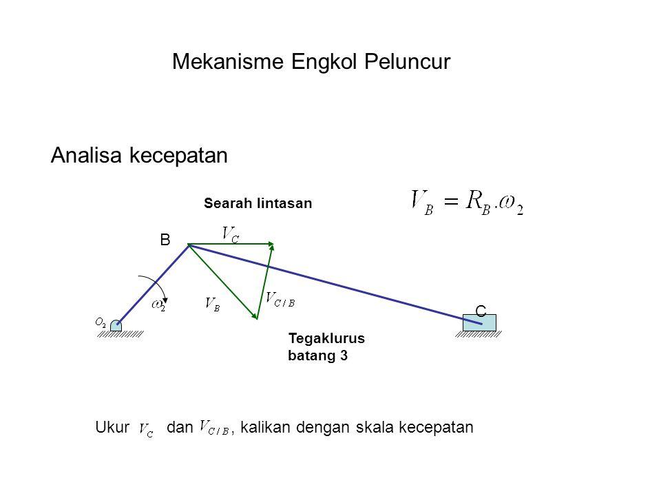 Analisa kecepatan B C Searah lintasan Tegaklurus batang 3 Ukur dan, kalikan dengan skala kecepatan Mekanisme Engkol Peluncur