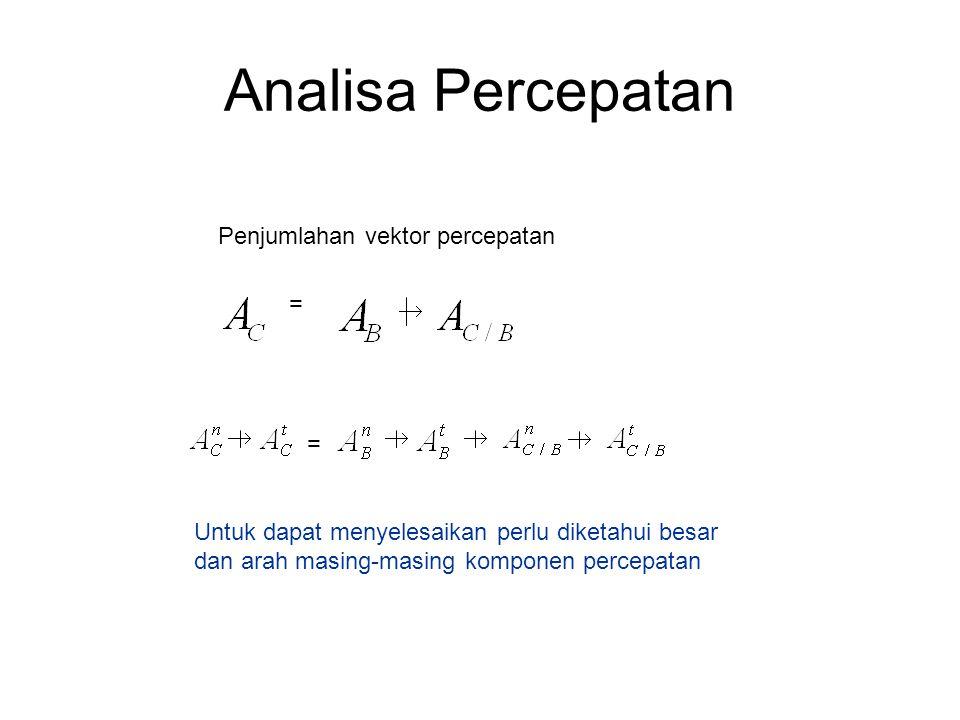 Penjumlahan vektor percepatan Untuk dapat menyelesaikan perlu diketahui besar dan arah masing-masing komponen percepatan =     = Analisa Percepat