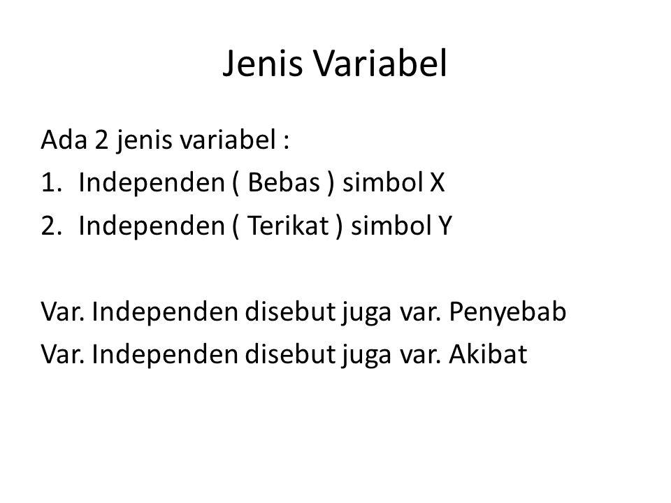 Jenis Variabel Ada 2 jenis variabel : 1.Independen ( Bebas ) simbol X 2.Independen ( Terikat ) simbol Y Var. Independen disebut juga var. Penyebab Var