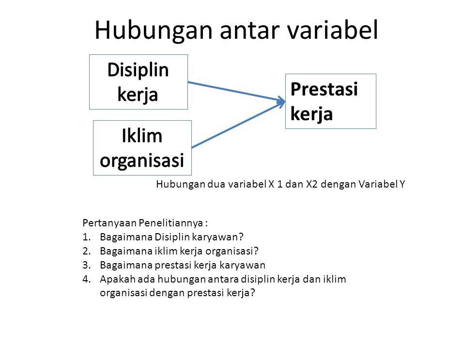 Hubungan antar variabel Prestasi kerja Hubungan dua variabel X 1 dan X2 dengan Variabel Y Pertanyaan Penelitiannya : 1.Bagaimana Disiplin karyawan? 2.