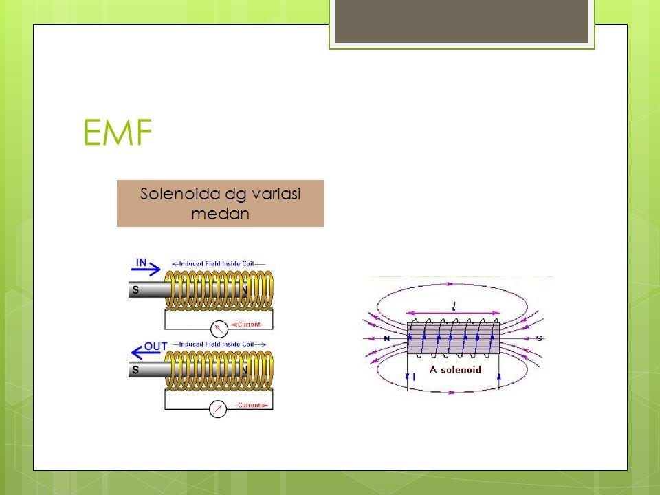 EMF Solenoida dg variasi medan