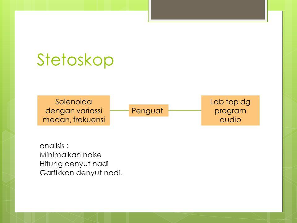 Stetoskop analisis : Minimalkan noise Hitung denyut nadi Garfikkan denyut nadi.
