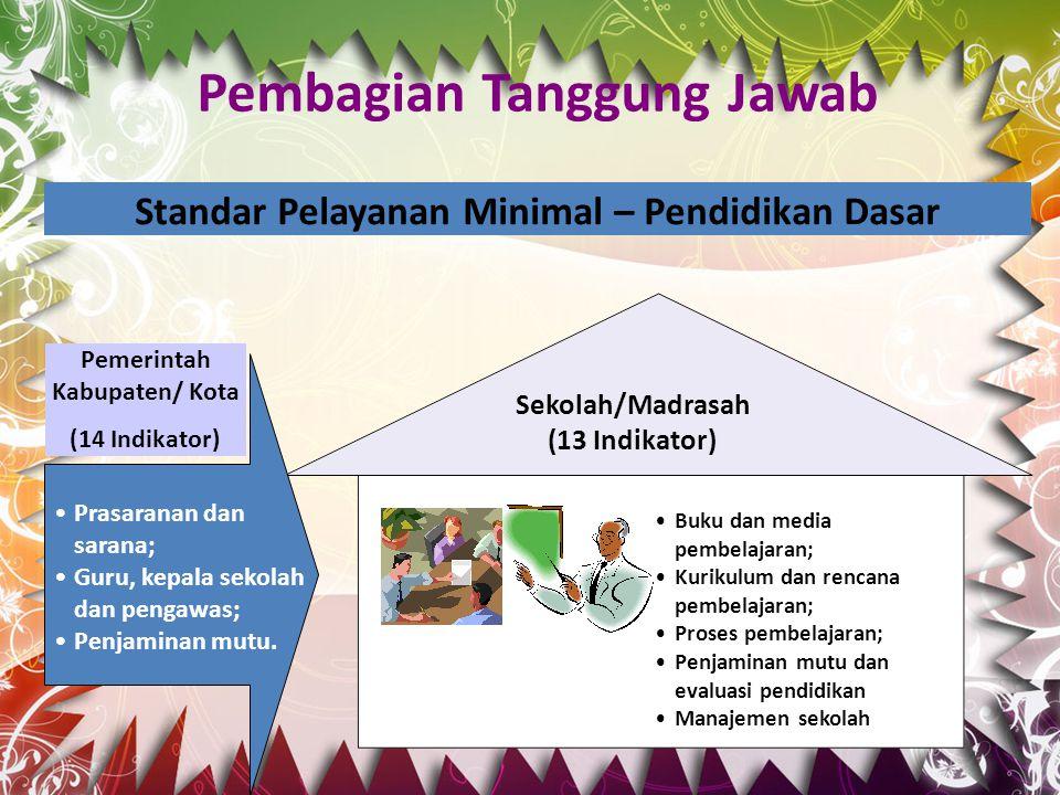 Pembagian Tanggung Jawab Pemerintah Kabupaten/ Kota (14 Indikator) Prasaranan dan sarana; Guru, kepala sekolah dan pengawas; Penjaminan mutu. Buku dan