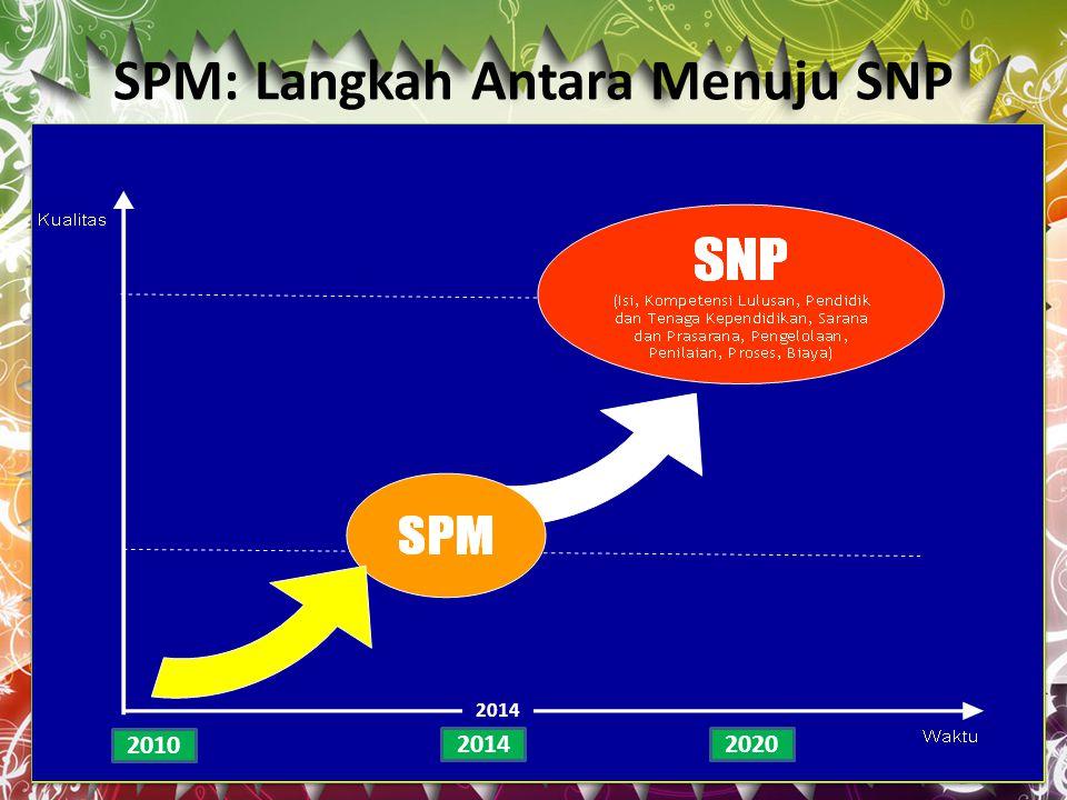 SPM: Langkah Antara Menuju SNP 2014 2010 20142020