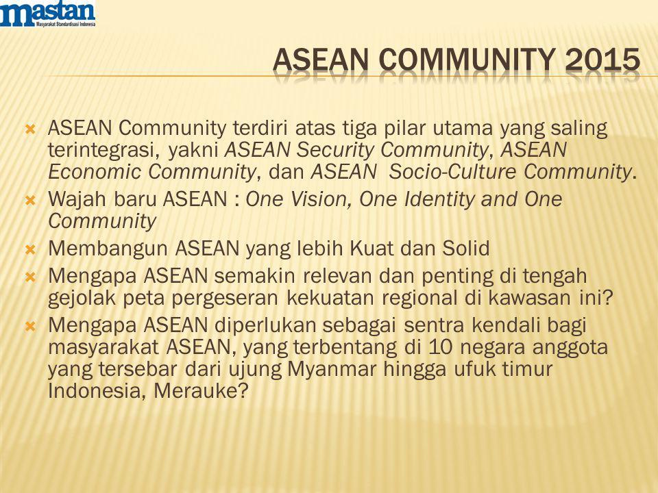 ASEAN Community terdiri atas tiga pilar utama yang saling terintegrasi, yakni ASEAN Security Community, ASEAN Economic Community, dan ASEAN Socio-Culture Community.