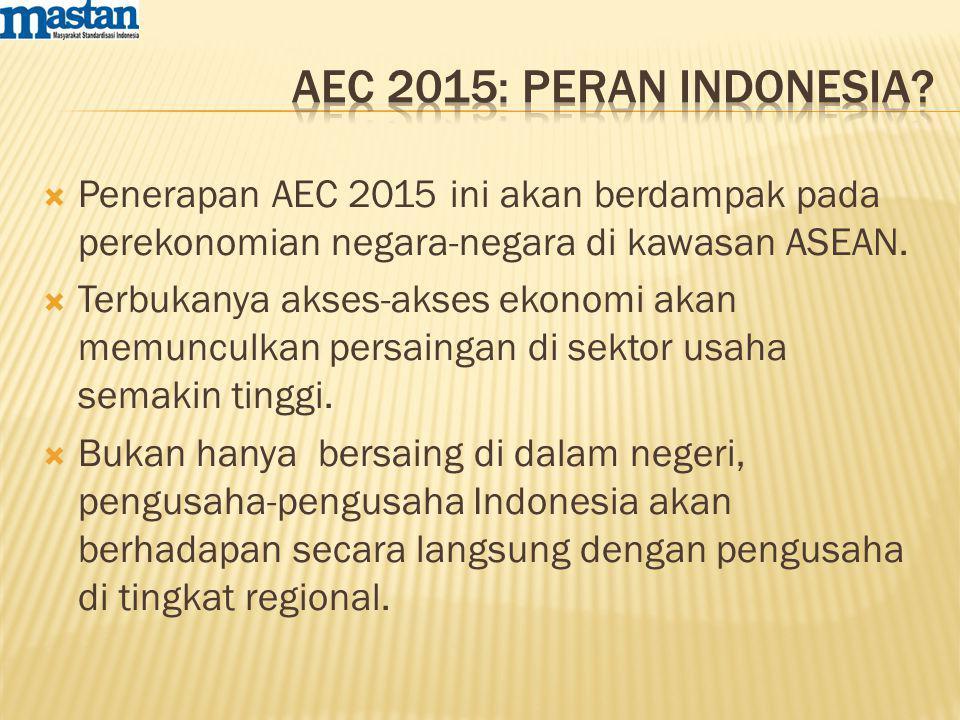  Penerapan AEC 2015 ini akan berdampak pada perekonomian negara-negara di kawasan ASEAN.  Terbukanya akses-akses ekonomi akan memunculkan persaingan