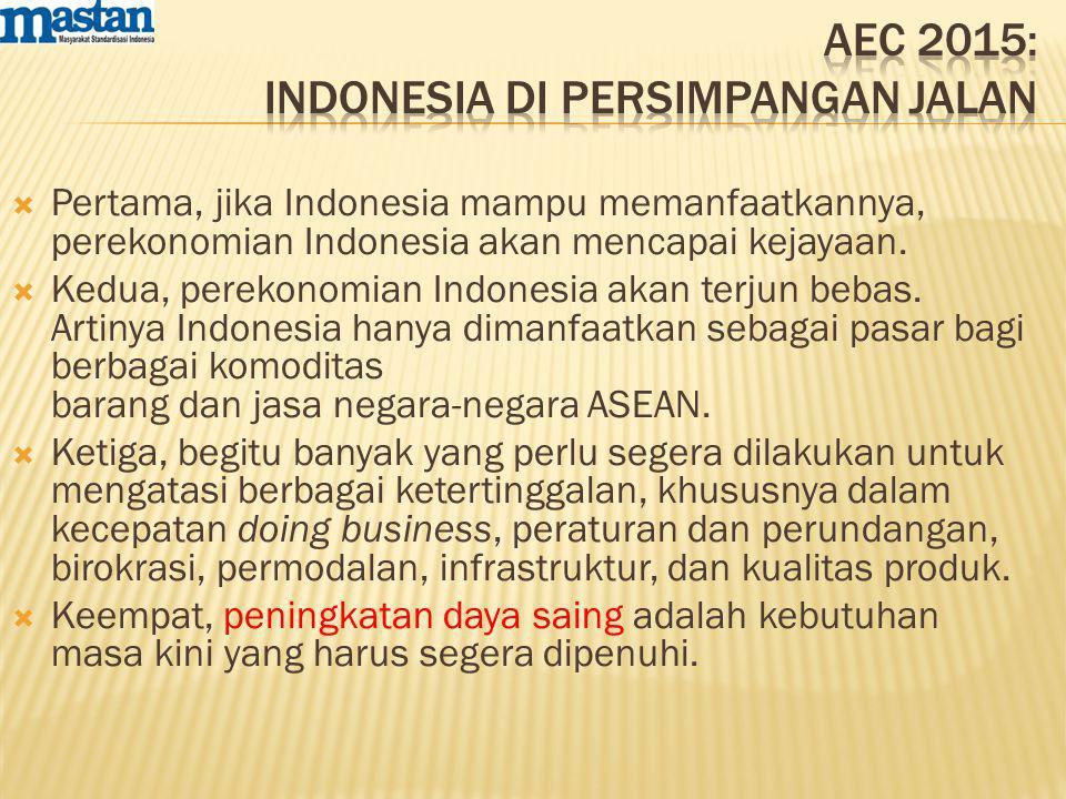  Pertama, jika Indonesia mampu memanfaatkannya, perekonomian Indonesia akan mencapai kejayaan.  Kedua, perekonomian Indonesia akan terjun bebas. Art