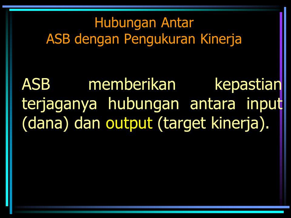Hubungan Antar ASB dengan Pengukuran Kinerja ASB memberikan kepastian terjaganya hubungan antara input (dana) dan output (target kinerja).