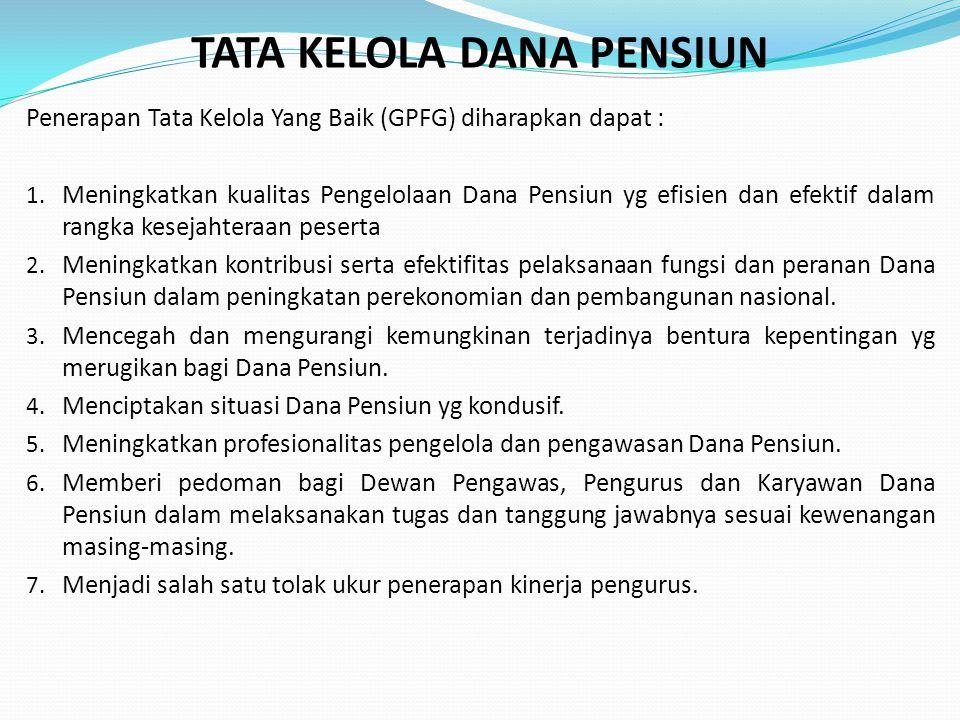 PENGAWASAN TIDAK LANGSUNG Dana Pensiun wajib menyampaikan laporan secara berkala kepada Menteri Keuangan : 1.