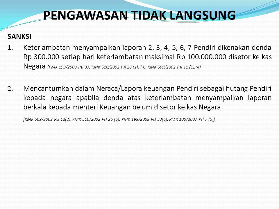 PENGAWASAN TIDAK LANGSUNG SANKSI 1. Keterlambatan menyampaikan laporan 2, 3, 4, 5, 6, 7 Pendiri dikenakan denda Rp 300.000 setiap hari keterlambatan m