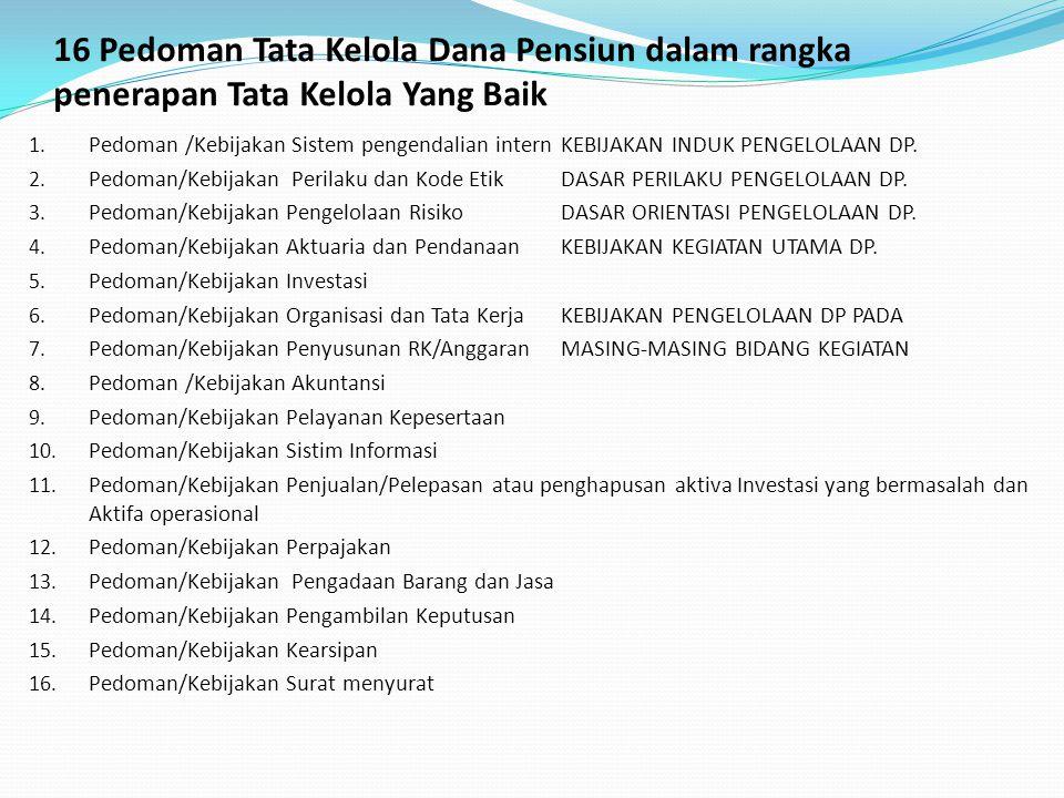 16 Pedoman Tata Kelola Dana Pensiun dalam rangka penerapan Tata Kelola Yang Baik 1. Pedoman /Kebijakan Sistem pengendalian internKEBIJAKAN INDUK PENGE