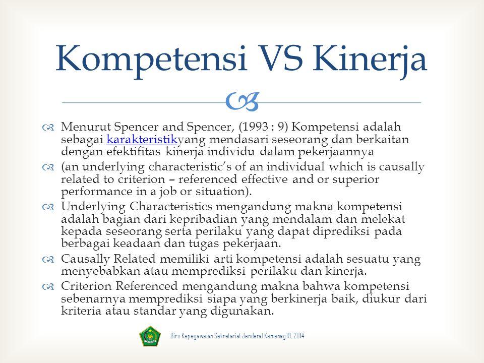   Menurut Spencer and Spencer, (1993 : 9) Kompetensi adalah sebagai karakteristikyang mendasari seseorang dan berkaitan dengan efektifitas kinerja i
