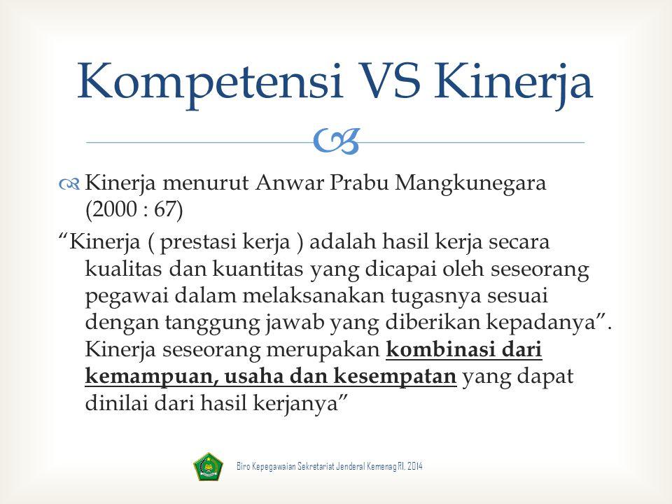 """ Kompetensi VS Kinerja  Kinerja menurut Anwar Prabu Mangkunegara (2000 : 67) """"Kinerja ( prestasi kerja ) adalah hasil kerja secara kualitas dan kuan"""