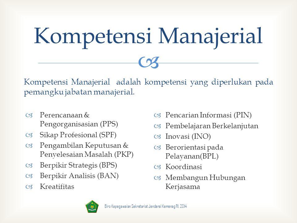  Kompetensi Manajerial Kompetensi Manajerial adalah kompetensi yang diperlukan pada pemangku jabatan manajerial.  Perencanaan & Pengorganisasian (PP
