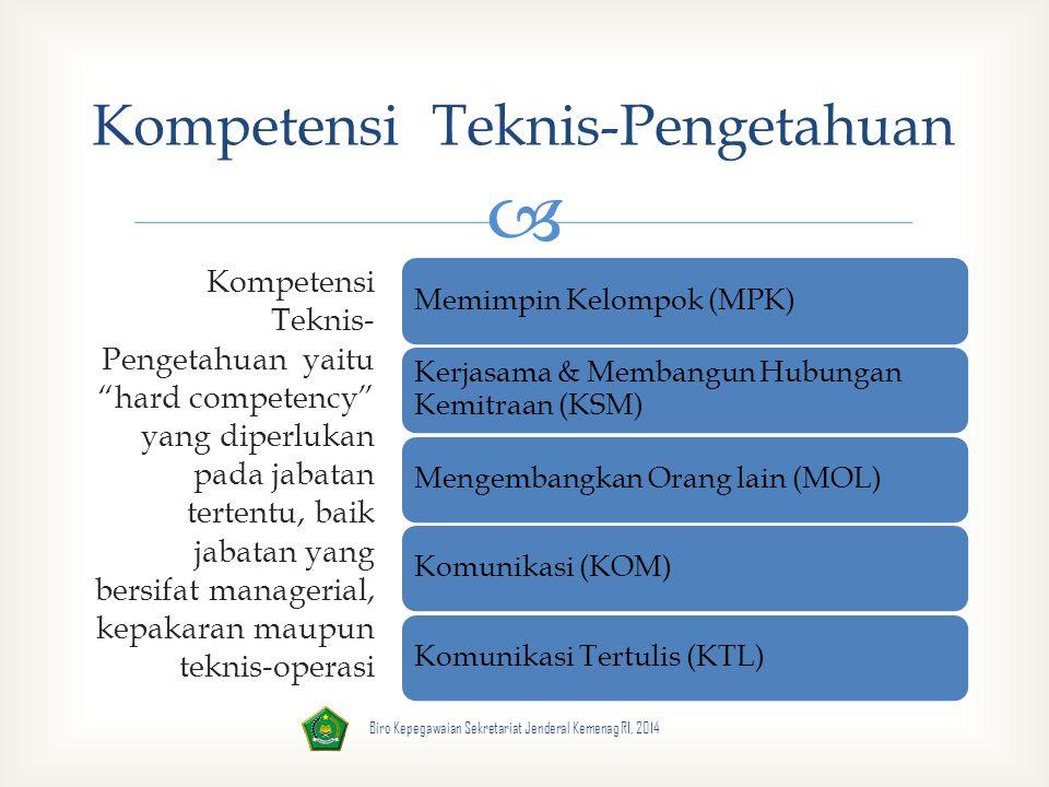 " Kompetensi Teknis-Pengetahuan Kompetensi Teknis- Pengetahuan yaitu ""hard competency"" yang diperlukan pada jabatan tertentu, baik jabatan yang bersif"