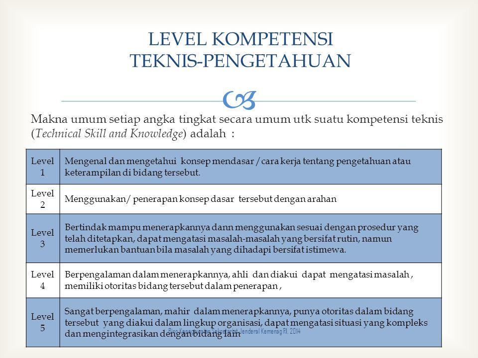  Level 1 Mengenal dan mengetahui konsep mendasar /cara kerja tentang pengetahuan atau keterampilan di bidang tersebut. Level 2 Menggunakan/ penerapan