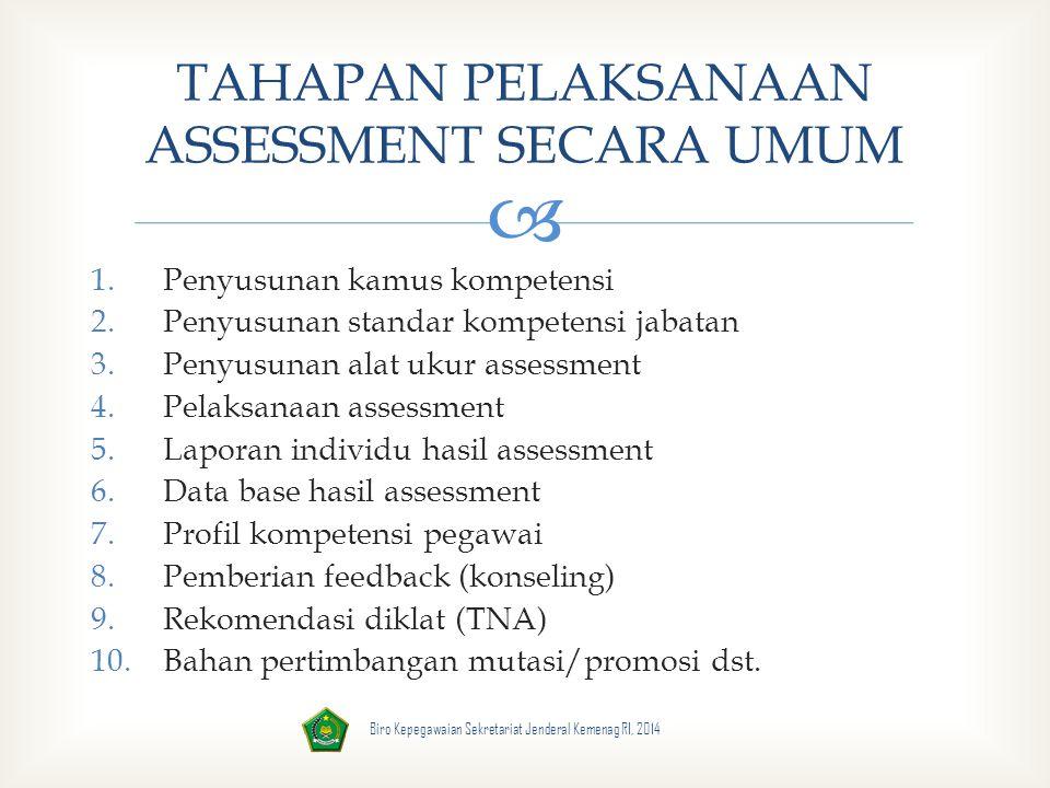  1.Penyusunan kamus kompetensi 2.Penyusunan standar kompetensi jabatan 3.Penyusunan alat ukur assessment 4.Pelaksanaan assessment 5.Laporan individu hasil assessment 6.Data base hasil assessment 7.Profil kompetensi pegawai 8.Pemberian feedback (konseling) 9.Rekomendasi diklat (TNA) 10.Bahan pertimbangan mutasi/promosi dst.