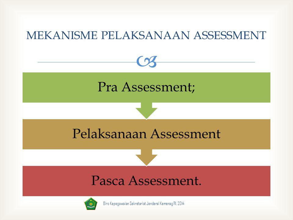  Pasca Assessment. Pelaksanaan Assessment Pra Assessment; MEKANISME PELAKSANAAN ASSESSMENT Biro Kepegawaian Sekretariat Jenderal Kemenag RI, 2014