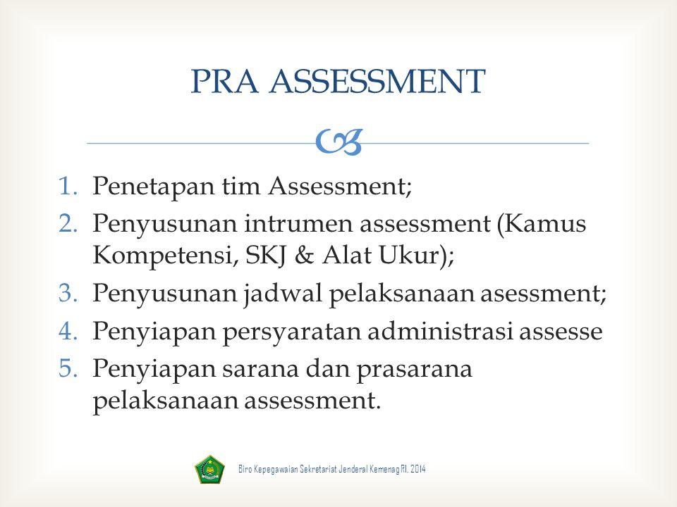  1.Penetapan tim Assessment; 2.Penyusunan intrumen assessment (Kamus Kompetensi, SKJ & Alat Ukur); 3.Penyusunan jadwal pelaksanaan asessment; 4.Penyi