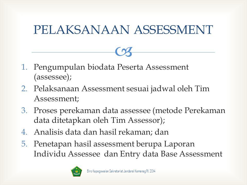  1.Pengumpulan biodata Peserta Assessment (assessee); 2.Pelaksanaan Assessment sesuai jadwal oleh Tim Assessment; 3.Proses perekaman data assessee (m