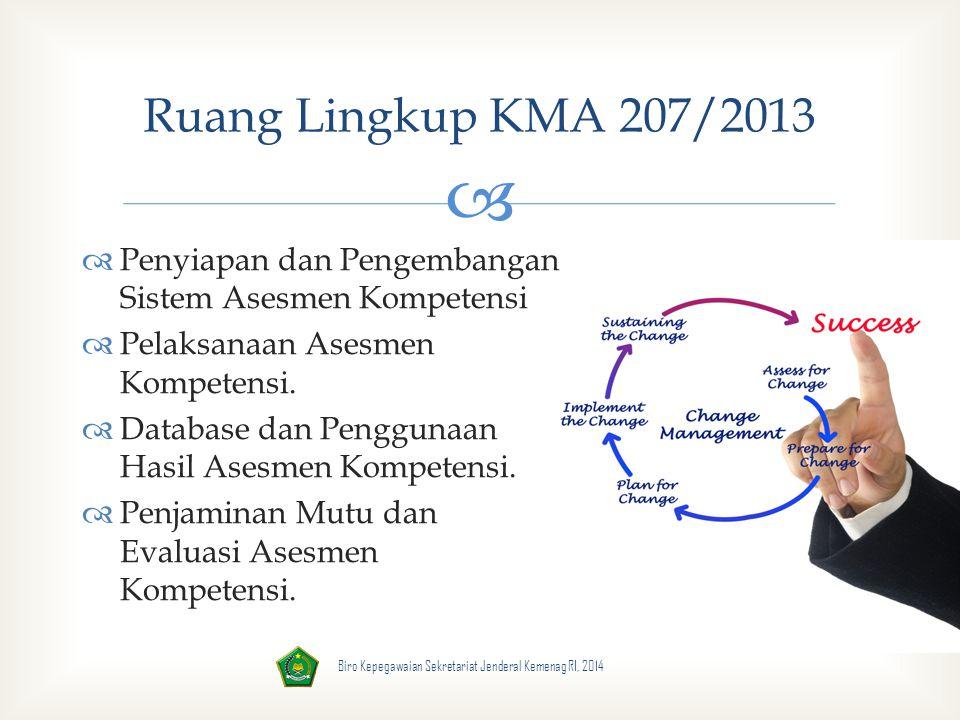  Biro Kepegawaian Sekretariat Jenderal Kemenag RI, 2014 Ruang Lingkup KMA 207/2013  Penyiapan dan Pengembangan Sistem Asesmen Kompetensi  Pelaksana
