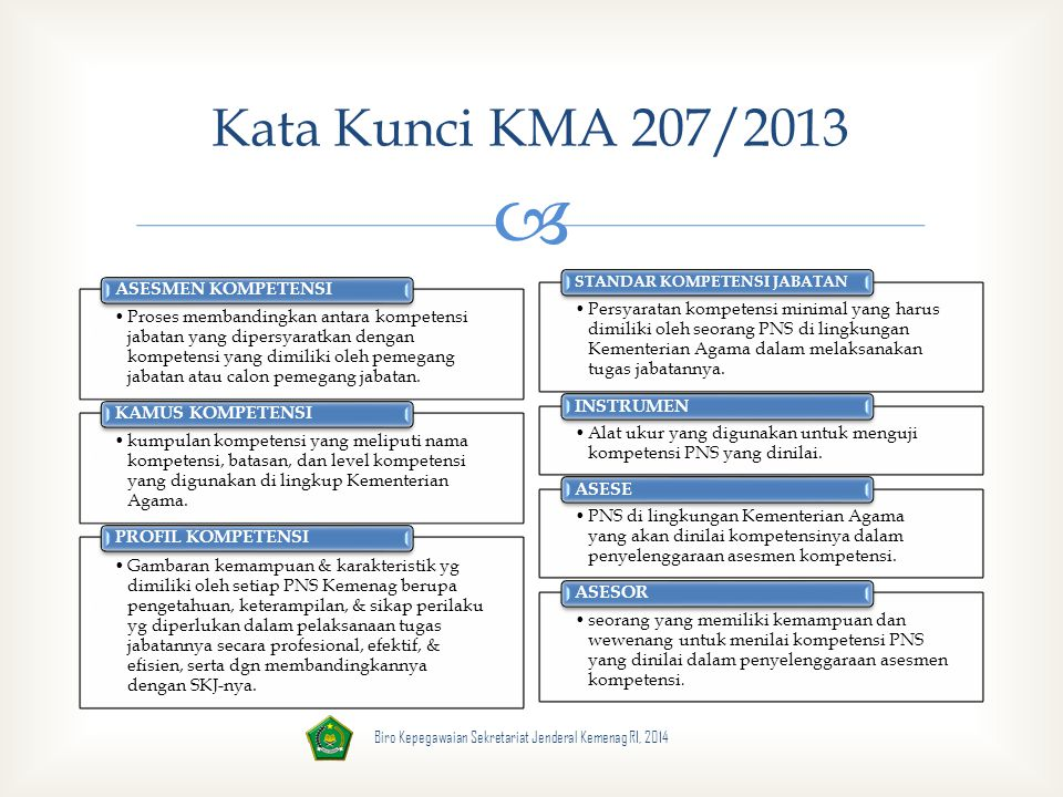  Biro Kepegawaian Sekretariat Jenderal Kemenag RI, 2014 Kata Kunci KMA 207/2013 Proses membandingkan antara kompetensi jabatan yang dipersyaratkan de
