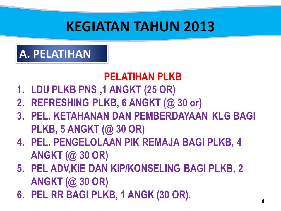 KEGIATAN TAHUN 2013 PELATIHAN PLKB 1.LDU PLKB PNS,1 ANGKT (25 OR) 2.REFRESHING PLKB, 6 ANGKT (@ 30 or) 3.PEL.