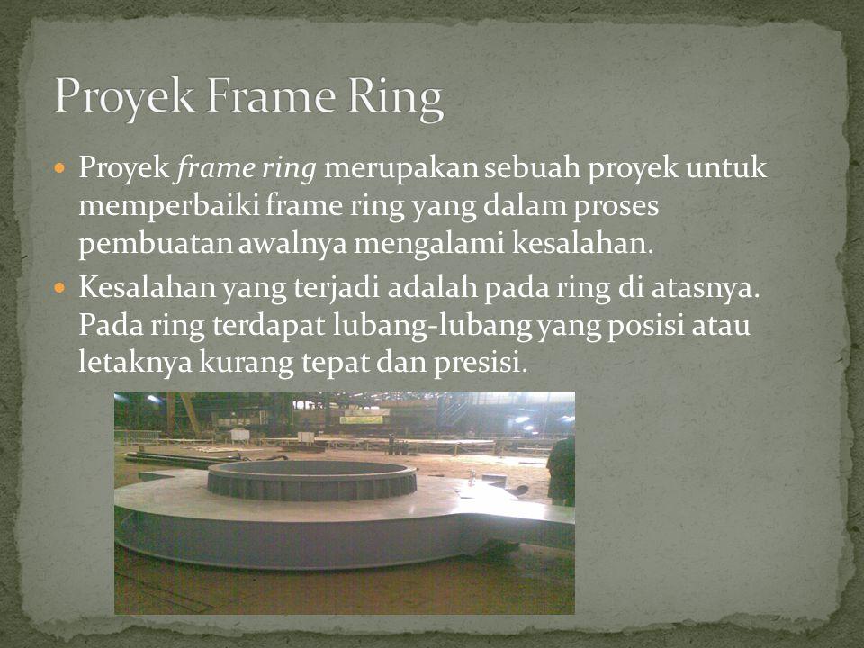 Proyek frame ring merupakan sebuah proyek untuk memperbaiki frame ring yang dalam proses pembuatan awalnya mengalami kesalahan.