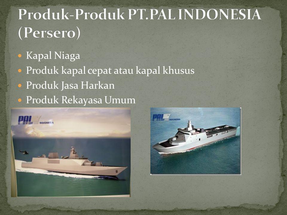 Kapal Niaga Produk kapal cepat atau kapal khusus Produk Jasa Harkan Produk Rekayasa Umum