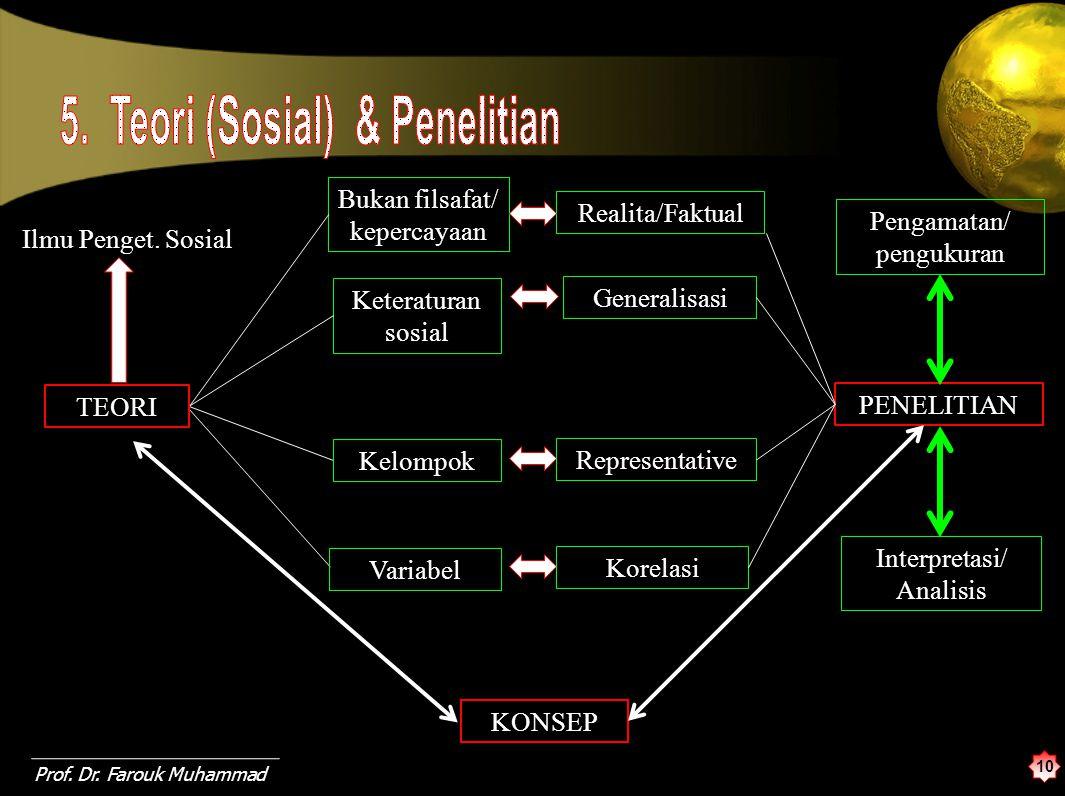 10 Prof.Dr. Farouk Muhammad Ilmu Penget.