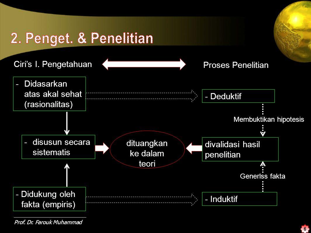 6 Prof.Dr.