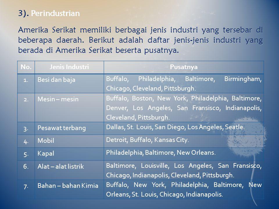 3). Perindustrian Amerika Serikat memiliki berbagai jenis industri yang tersebar di beberapa daerah. Berikut adalah daftar jenis-jenis industri yang b