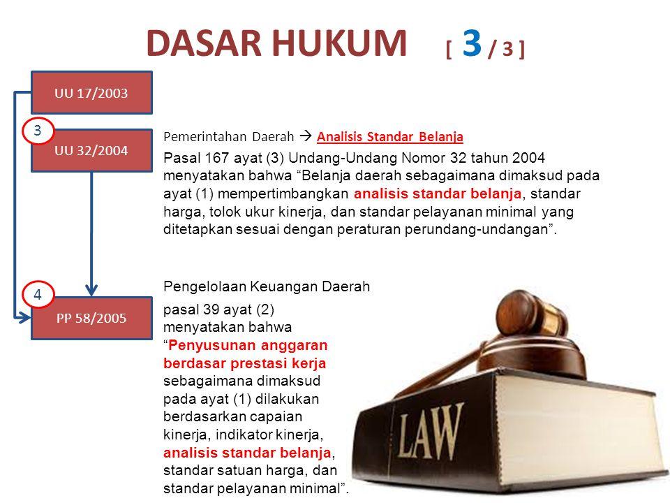 """UU 32/2004 Pemerintahan Daerah  Analisis Standar Belanja Pasal 167 ayat (3) Undang-Undang Nomor 32 tahun 2004 menyatakan bahwa """"Belanja daerah sebaga"""