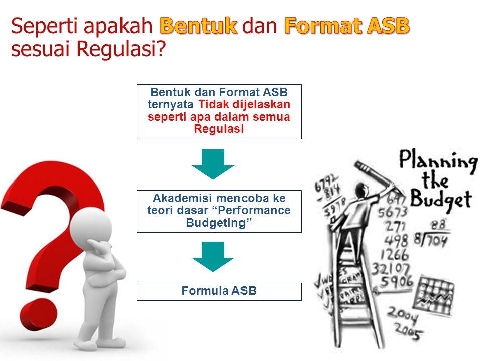 """Bentuk dan Format ASB ternyata Tidak dijelaskan seperti apa dalam semua Regulasi Akademisi mencoba ke teori dasar """"Performance Budgeting"""" Formula ASB"""